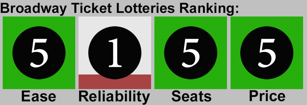 Broadway Show Tickets Tonight Broadway Ticket Lottery Ranking