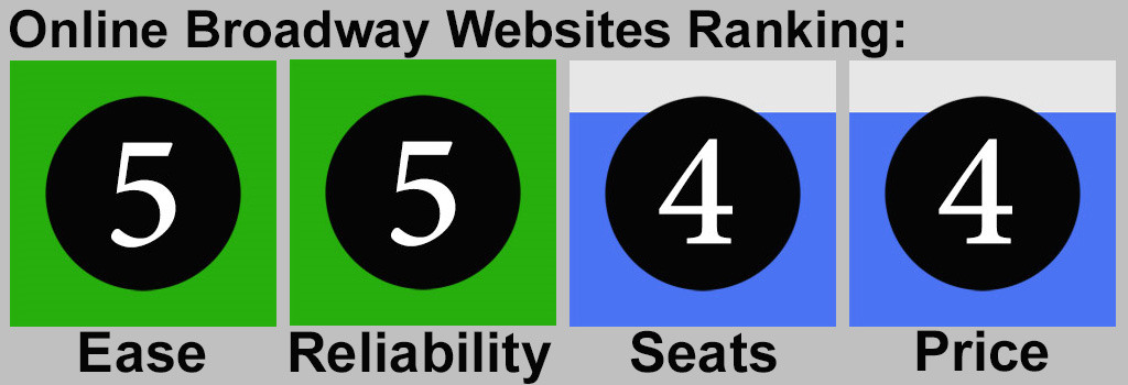 Broadway Show Tickets Tonight Online Ticket Websites Ranking