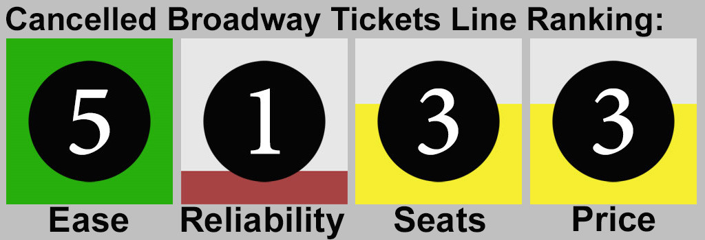 Broadway Show Tickets Tonight Cancelled Broadway ticket Ranking