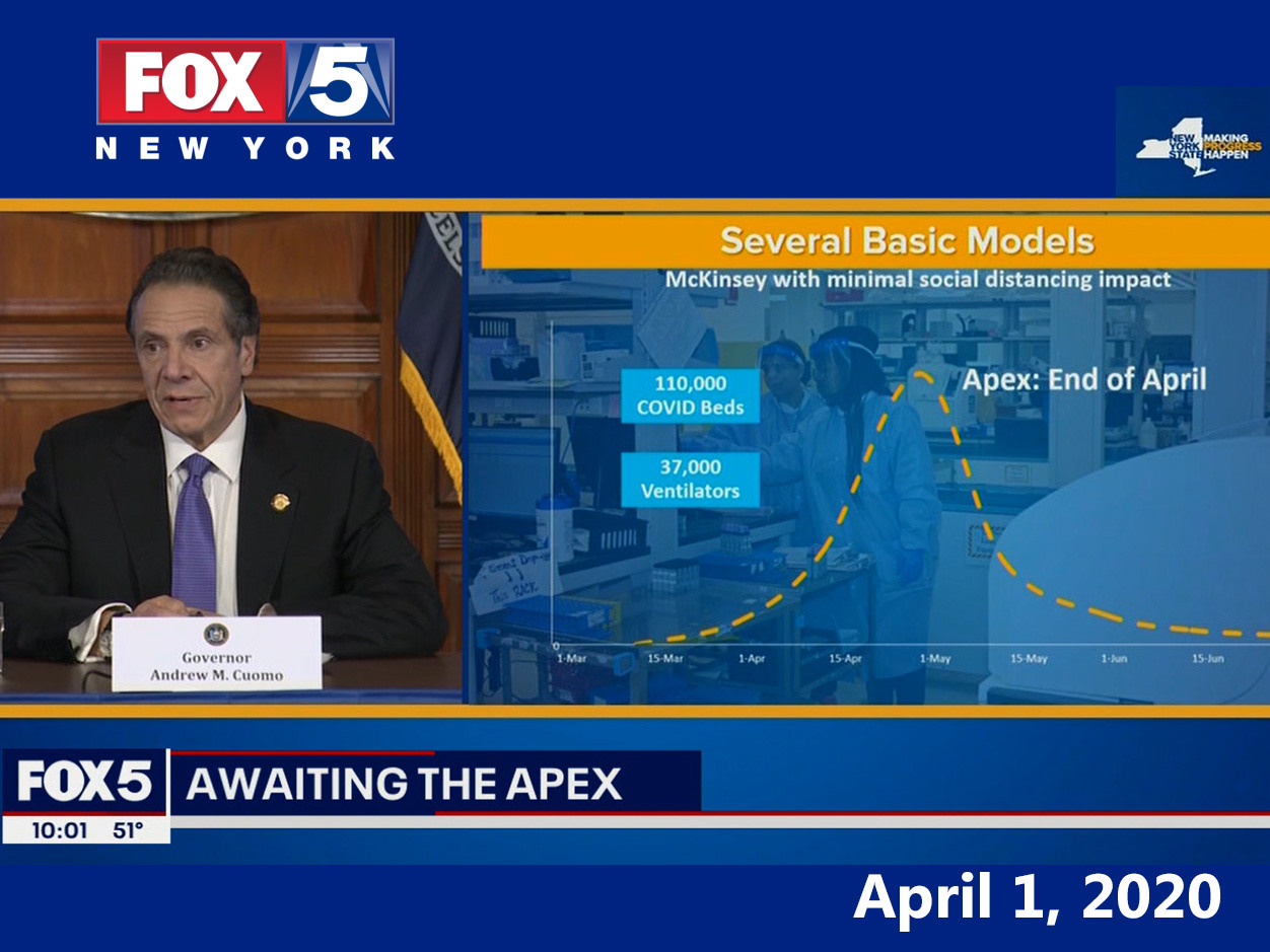 Andrew Cuomo Fox 5 Apex Chart
