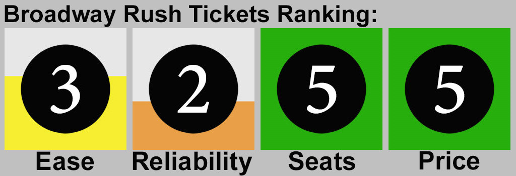 Broadway Show Tickets Tonight Rush Tickets Ranking