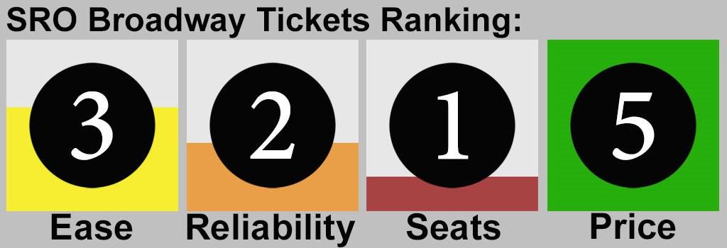Broadway Show Tickets Tonight SRO Ranking
